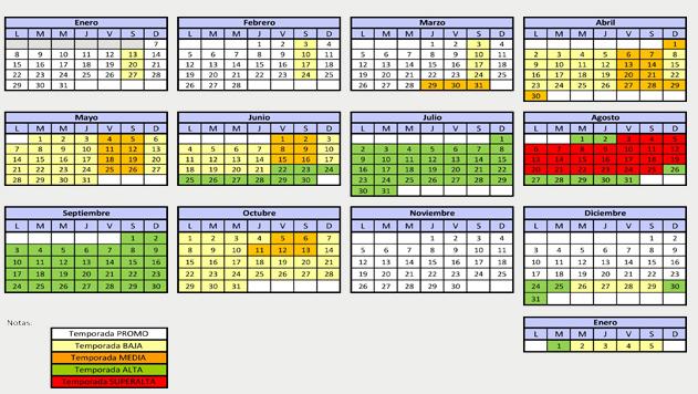 Calendario temporadas Coma-ruga 2018